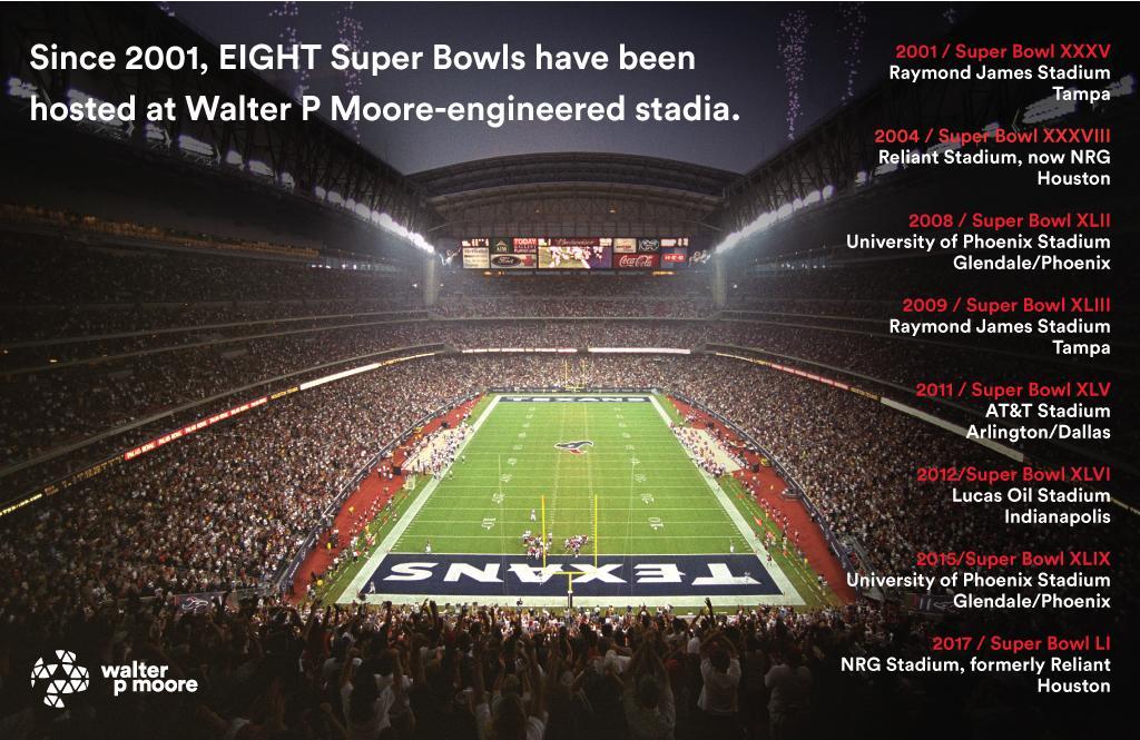 Walter P Moore NFL Stadia host 8 Super Bowls since 2001