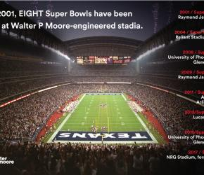 Walter P Moore NFL Stadia host 8 Super Bowls since 2001