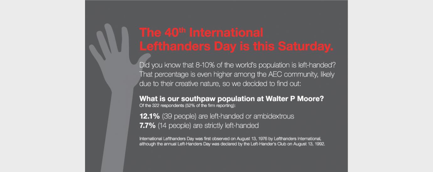 85th Fun Fact #33