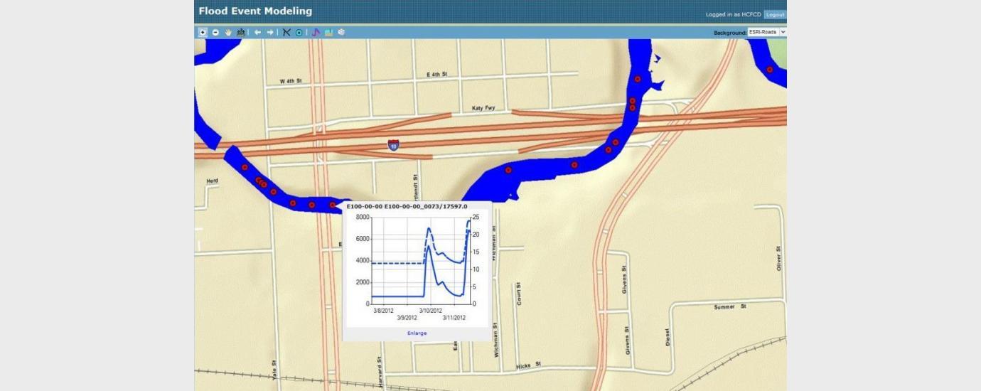 Flood Event Modeling Program