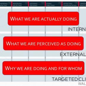 Walter P Moore Project Leadership Framework