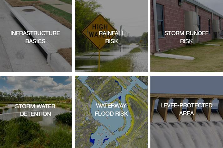 Flood Checklist - Assess Your Risks
